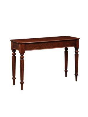 19th C. English Mahogany Console Table